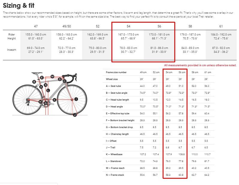 bike.com.hr | fleet